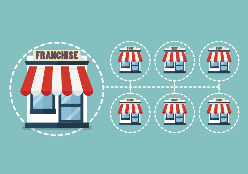 Deciding If You Should Purchase A Franchise?